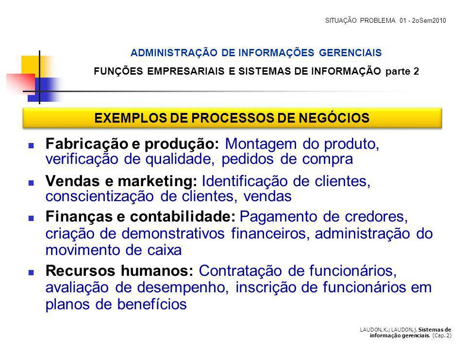LAUDON, K.; LAUDON, j. Sistemas de informação gerenciais. (Cap. 2) Fabricação e produção: Montagem do produto, verificação de qualidade, pedidos de co