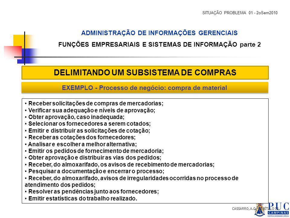 DELIMITANDO UM SUBSISTEMA DE COMPRAS EXEMPLO - Processo de negócio: compra de material Receber solicitações de compras de mercadorias; Verificar sua a