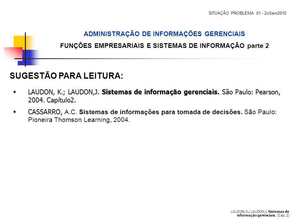 LAUDON, K.; LAUDON, j. Sistemas de informação gerenciais. (Cap. 2) LAUDON, K.; LAUDON,J. Sistemas de informação gerenciais. São Paulo: Pearson, 2004.