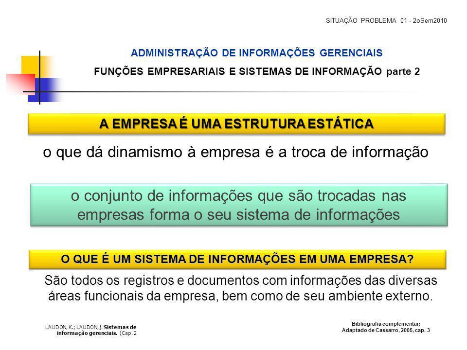 LAUDON, K.; LAUDON, j. Sistemas de informação gerenciais. (Cap. 2 o que dá dinamismo à empresa é a troca de informação A EMPRESA É UMA ESTRUTURA ESTÁT