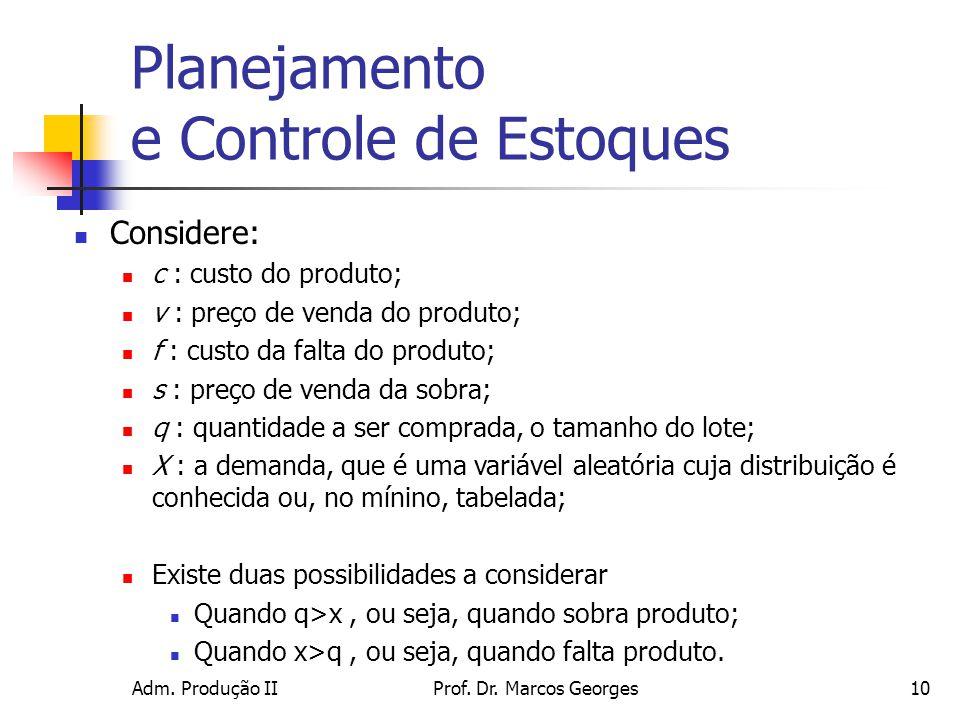 Adm. Produção IIProf. Dr. Marcos Georges10 Planejamento e Controle de Estoques Considere: c : custo do produto; v : preço de venda do produto; f : cus