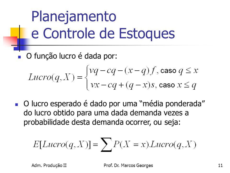 Adm. Produção IIProf. Dr. Marcos Georges11 Planejamento e Controle de Estoques O função lucro é dada por: O lucro esperado é dado por uma média ponder