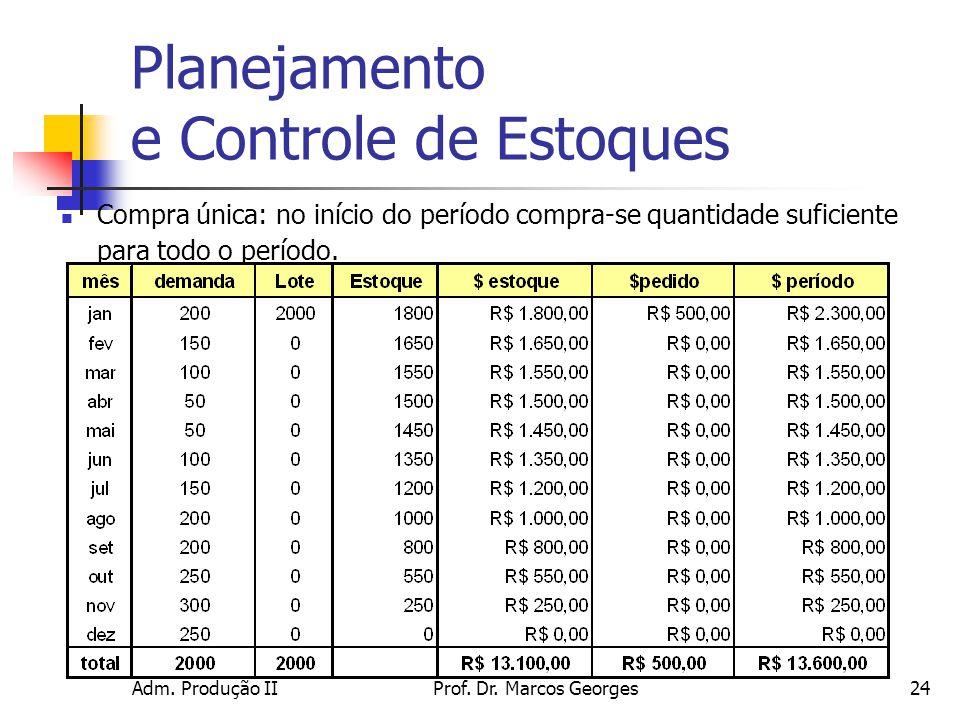 Adm. Produção IIProf. Dr. Marcos Georges24 Planejamento e Controle de Estoques Compra única: no início do período compra-se quantidade suficiente para