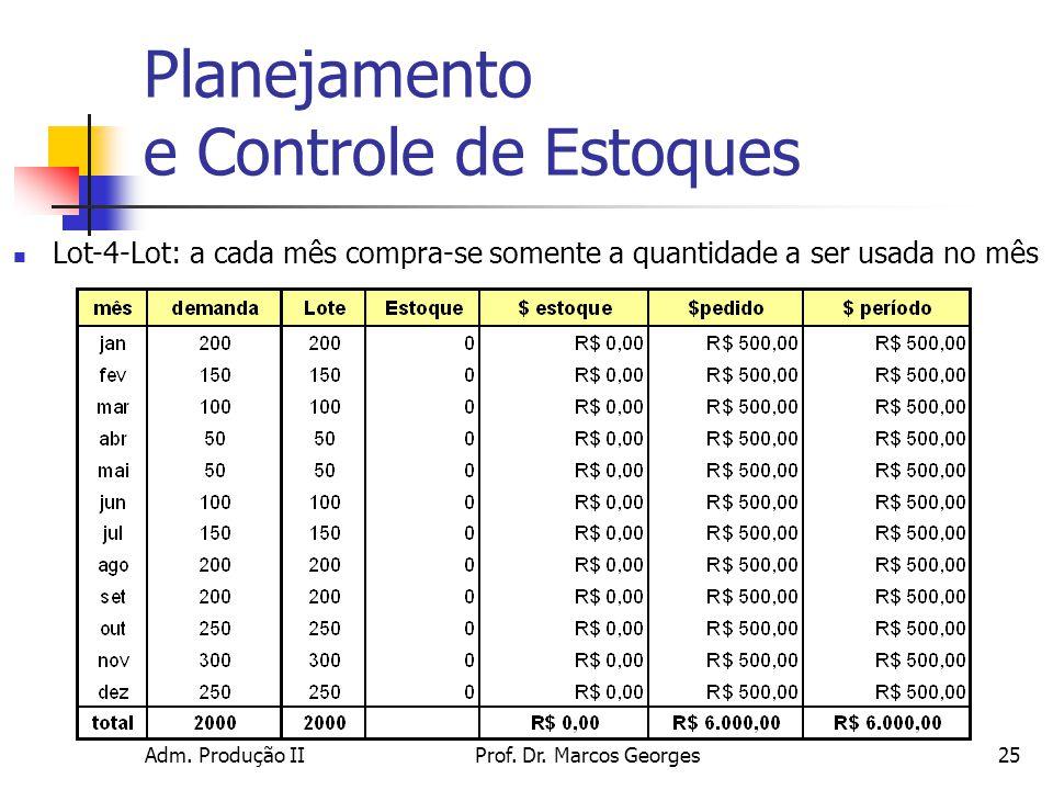 Adm. Produção IIProf. Dr. Marcos Georges25 Planejamento e Controle de Estoques Lot-4-Lot: a cada mês compra-se somente a quantidade a ser usada no mês
