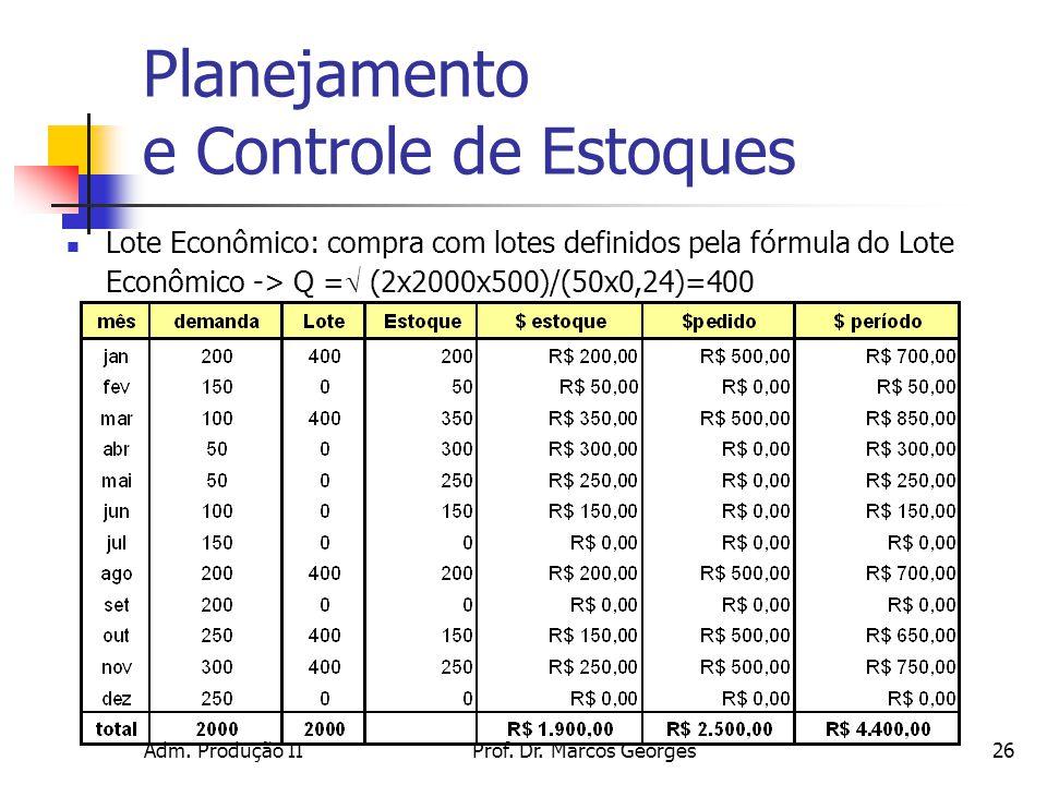 Adm. Produção IIProf. Dr. Marcos Georges26 Planejamento e Controle de Estoques Lote Econômico: compra com lotes definidos pela fórmula do Lote Econômi