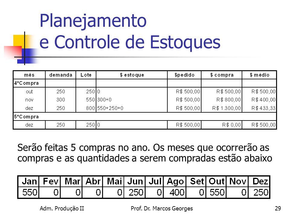 Adm. Produção IIProf. Dr. Marcos Georges29 Planejamento e Controle de Estoques Serão feitas 5 compras no ano. Os meses que ocorrerão as compras e as q