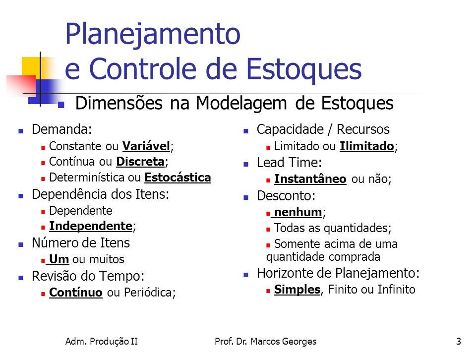 Adm. Produção IIProf. Dr. Marcos Georges3 Planejamento e Controle de Estoques Demanda: Constante ou Variável; Contínua ou Discreta; Determinística ou