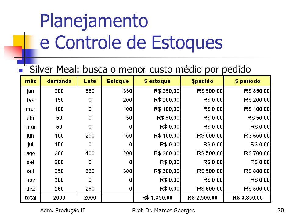Adm. Produção IIProf. Dr. Marcos Georges30 Planejamento e Controle de Estoques Silver Meal: busca o menor custo médio por pedido