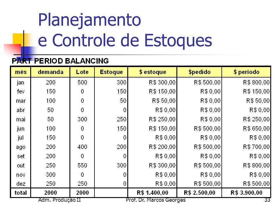 Adm. Produção IIProf. Dr. Marcos Georges33 Planejamento e Controle de Estoques