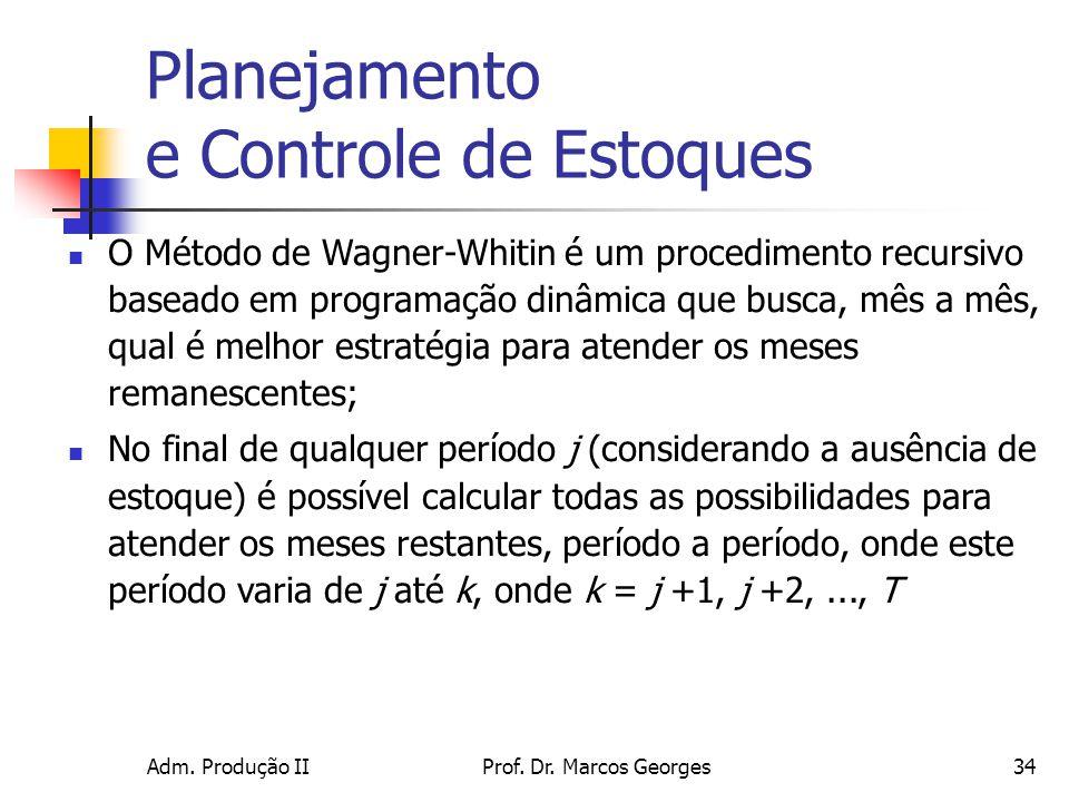 Adm. Produção IIProf. Dr. Marcos Georges34 Planejamento e Controle de Estoques O Método de Wagner-Whitin é um procedimento recursivo baseado em progra