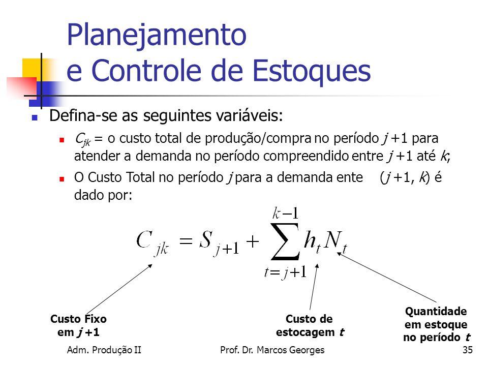 Adm. Produção IIProf. Dr. Marcos Georges35 Planejamento e Controle de Estoques Defina-se as seguintes variáveis: C jk = o custo total de produção/comp
