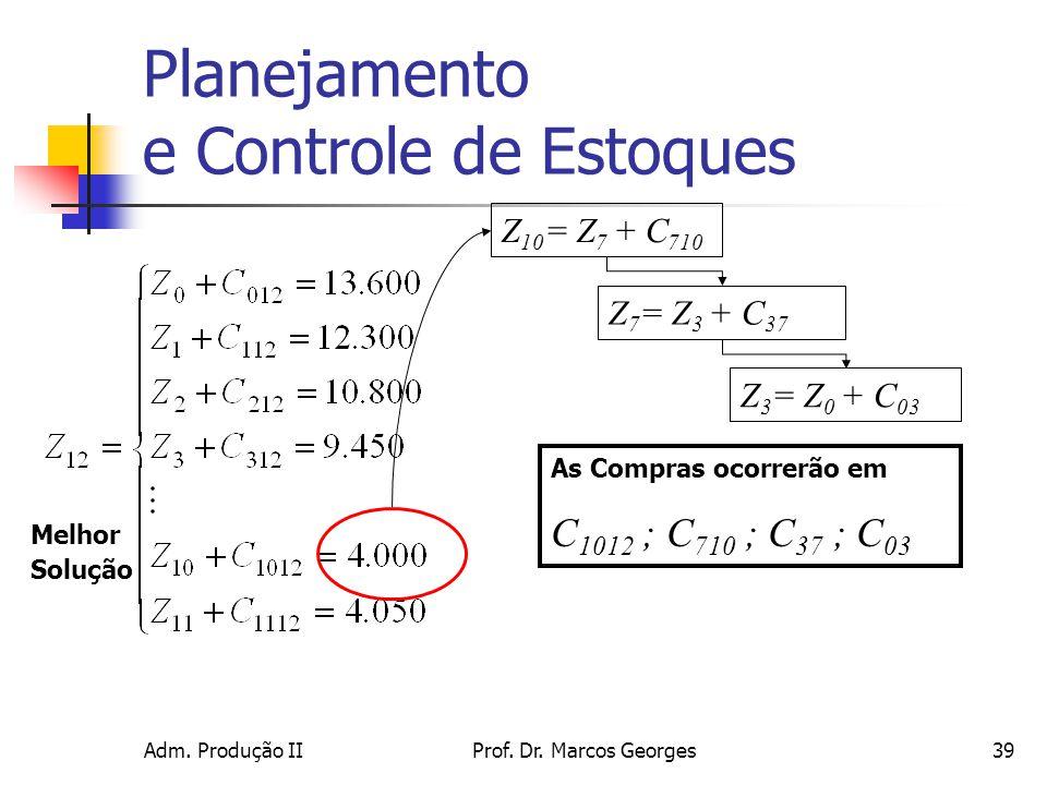 Adm. Produção IIProf. Dr. Marcos Georges39 Planejamento e Controle de Estoques Melhor Solução Z 10 = Z 7 + C 710 Z 7 = Z 3 + C 37 Z 3 = Z 0 + C 03 As