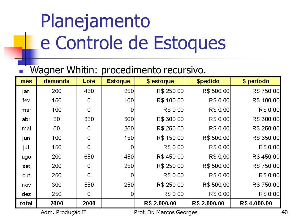 Adm. Produção IIProf. Dr. Marcos Georges40 Planejamento e Controle de Estoques Wagner Whitin: procedimento recursivo.