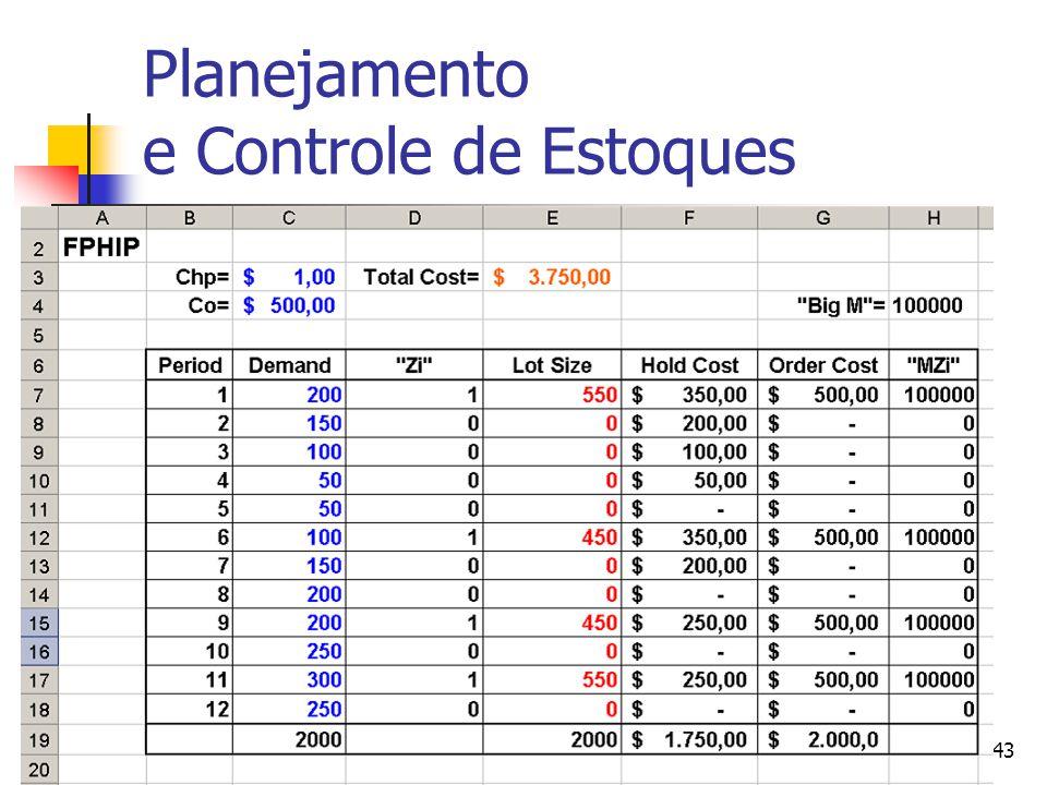 Adm. Produção IIProf. Dr. Marcos Georges43 Planejamento e Controle de Estoques