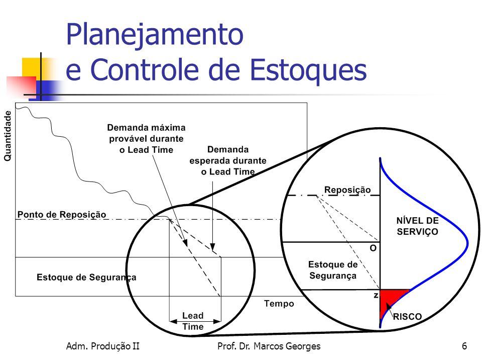 Adm. Produção IIProf. Dr. Marcos Georges37 Planejamento e Controle de Estoques Exemplo:
