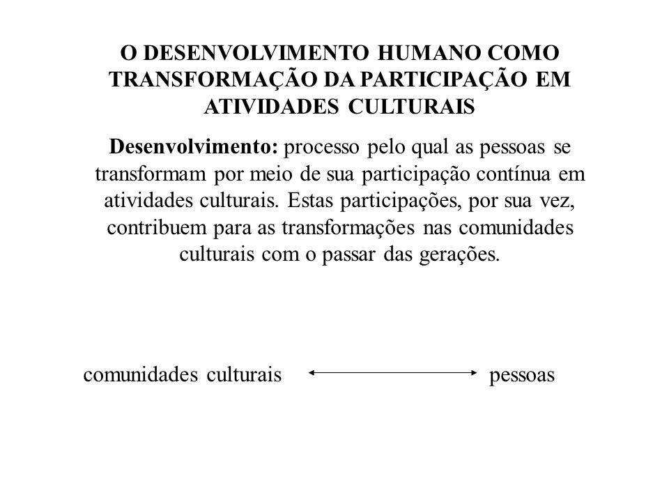 O DESENVOLVIMENTO HUMANO COMO TRANSFORMAÇÃO DA PARTICIPAÇÃO EM ATIVIDADES CULTURAIS Desenvolvimento: processo pelo qual as pessoas se transformam por meio de sua participação contínua em atividades culturais.