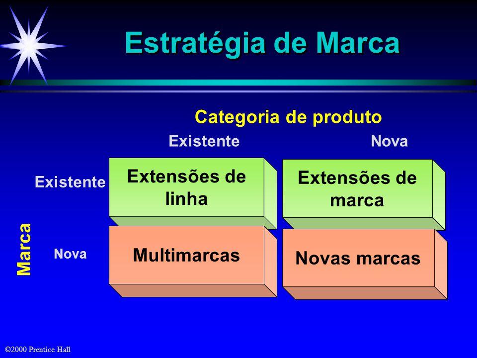 ©2000 Prentice Hall Estratégia de Marca Extensões de marca Nova Marca Categoria de produto Extensões de linha Existente Multimarcas Nova Novas marcas