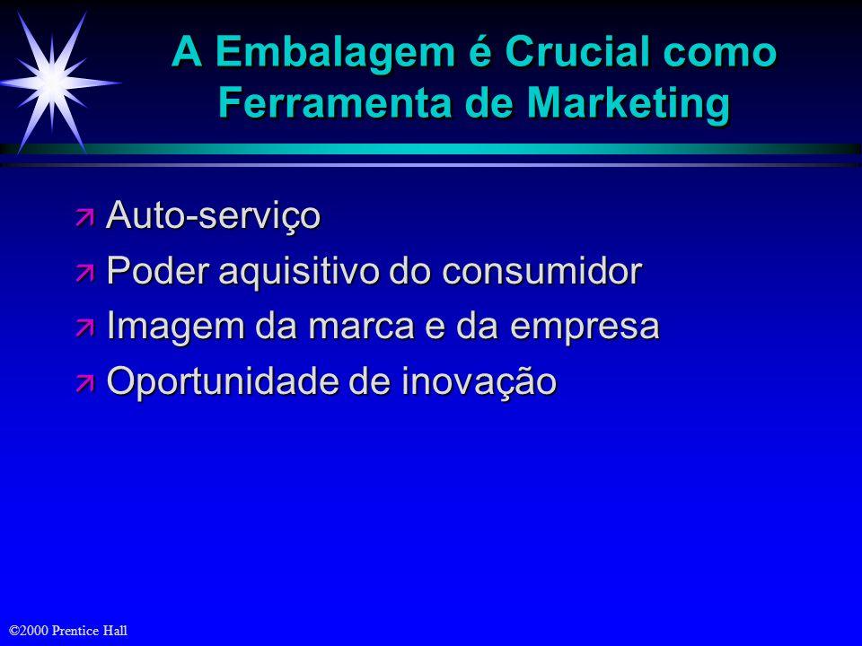 ©2000 Prentice Hall A Embalagem é Crucial como Ferramenta de Marketing ä Auto-serviço ä Poder aquisitivo do consumidor ä Imagem da marca e da empresa