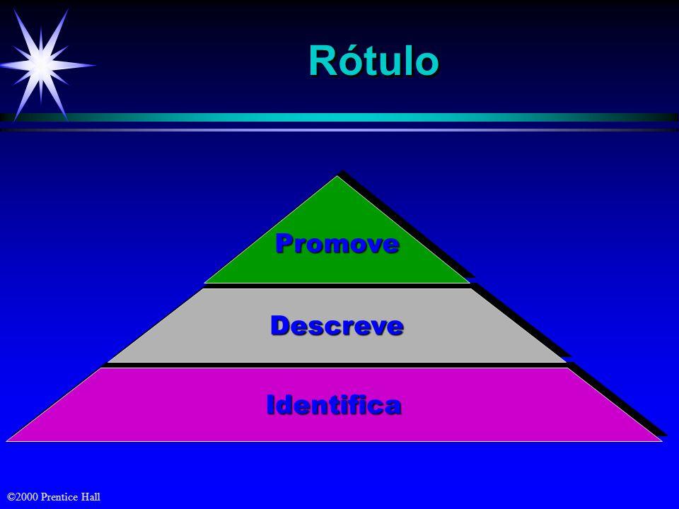 ©2000 Prentice Hall RótuloRótulo IdentificaIdentifica DescreveDescreve PromovePromove
