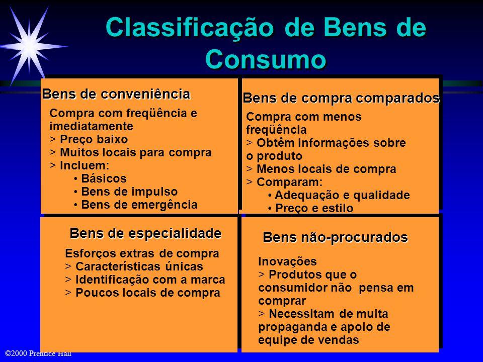 ©2000 Prentice Hall Bens de especialidade Bens não-procurados Bens de compra comparados Compra com menos freqüência > Obtêm informações sobre o produt