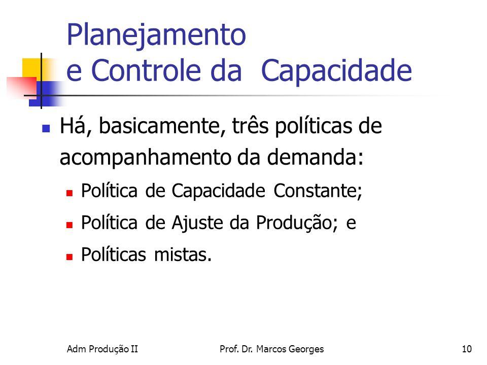 Adm Produção IIProf. Dr. Marcos Georges10 Planejamento e Controle da Capacidade Há, basicamente, três políticas de acompanhamento da demanda: Política