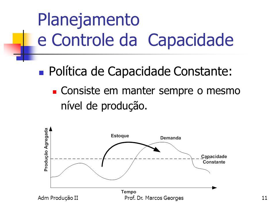 Adm Produção IIProf. Dr. Marcos Georges11 Planejamento e Controle da Capacidade Política de Capacidade Constante: Consiste em manter sempre o mesmo ní