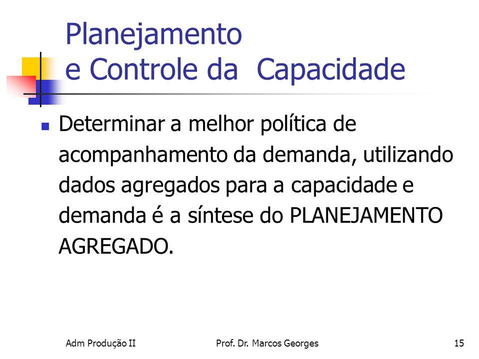 Adm Produção IIProf. Dr. Marcos Georges15 Planejamento e Controle da Capacidade Determinar a melhor política de acompanhamento da demanda, utilizando