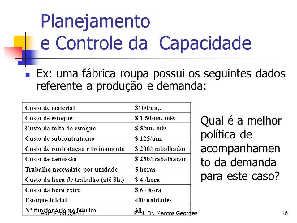 Adm Produção IIProf. Dr. Marcos Georges16 Planejamento e Controle da Capacidade Ex: uma fábrica roupa possui os seguintes dados referente a produção e