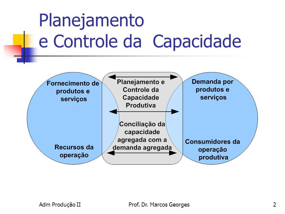 Adm Produção IIProf. Dr. Marcos Georges2 Planejamento e Controle da Capacidade