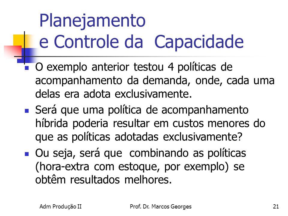 Adm Produção IIProf. Dr. Marcos Georges21 Planejamento e Controle da Capacidade O exemplo anterior testou 4 políticas de acompanhamento da demanda, on