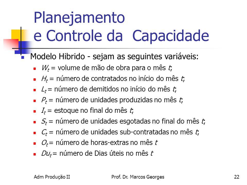 Adm Produção IIProf. Dr. Marcos Georges22 Planejamento e Controle da Capacidade Modelo Hibrido - sejam as seguintes variáveis: W t = volume de mão de
