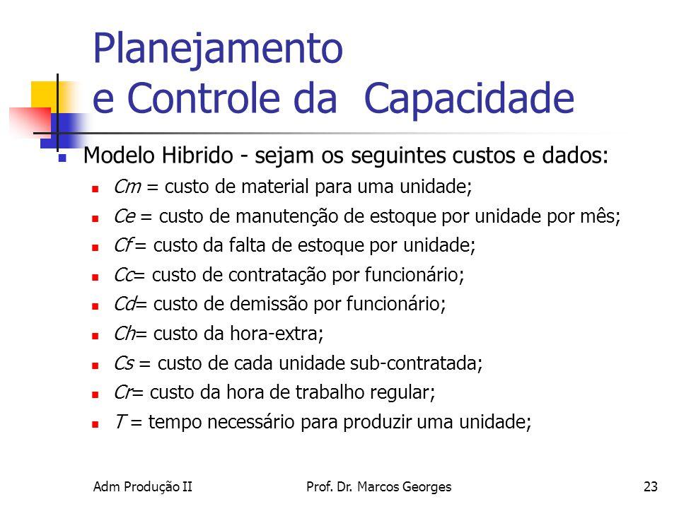 Adm Produção IIProf. Dr. Marcos Georges23 Planejamento e Controle da Capacidade Modelo Hibrido - sejam os seguintes custos e dados: Cm = custo de mate