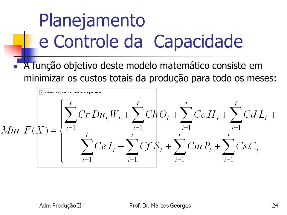 Adm Produção IIProf. Dr. Marcos Georges24 Planejamento e Controle da Capacidade A função objetivo deste modelo matemático consiste em minimizar os cus