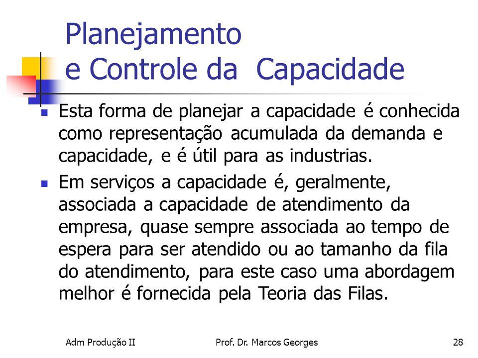 Adm Produção IIProf. Dr. Marcos Georges28 Planejamento e Controle da Capacidade Esta forma de planejar a capacidade é conhecida como representação acu