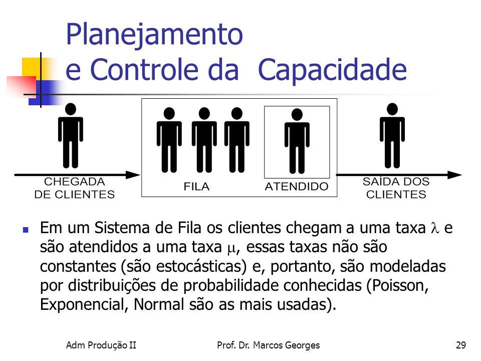 Adm Produção IIProf. Dr. Marcos Georges29 Planejamento e Controle da Capacidade Em um Sistema de Fila os clientes chegam a uma taxa e são atendidos a