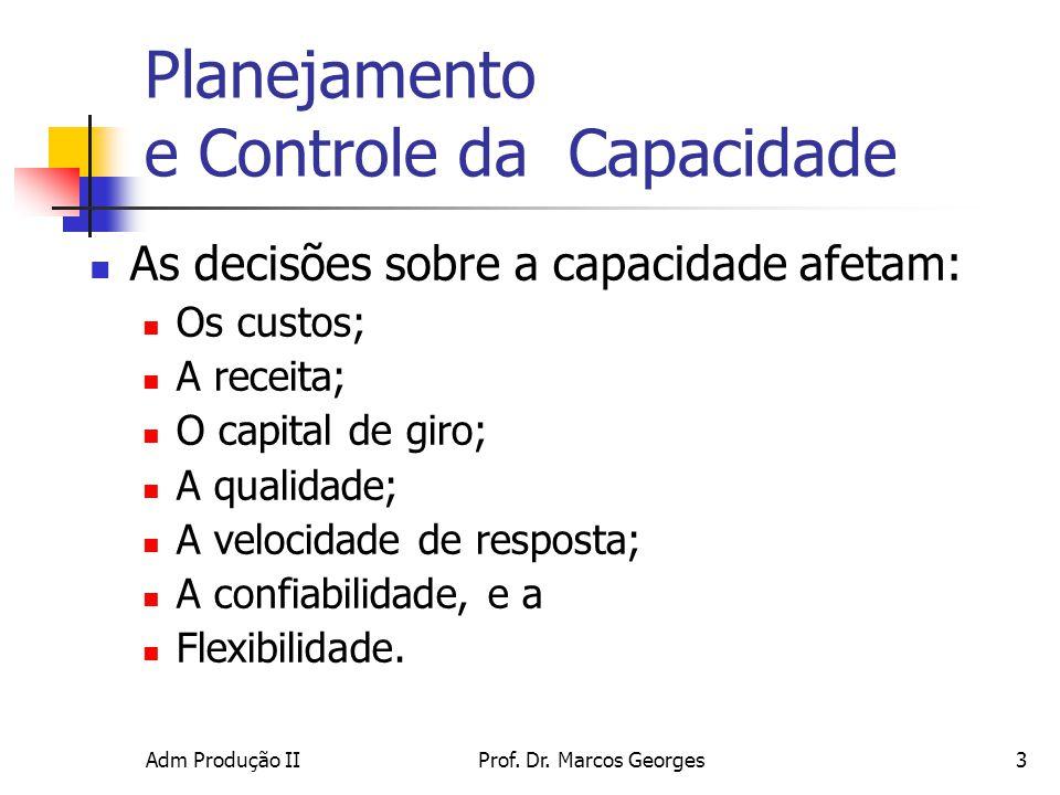 Adm Produção IIProf. Dr. Marcos Georges3 Planejamento e Controle da Capacidade As decisões sobre a capacidade afetam: Os custos; A receita; O capital