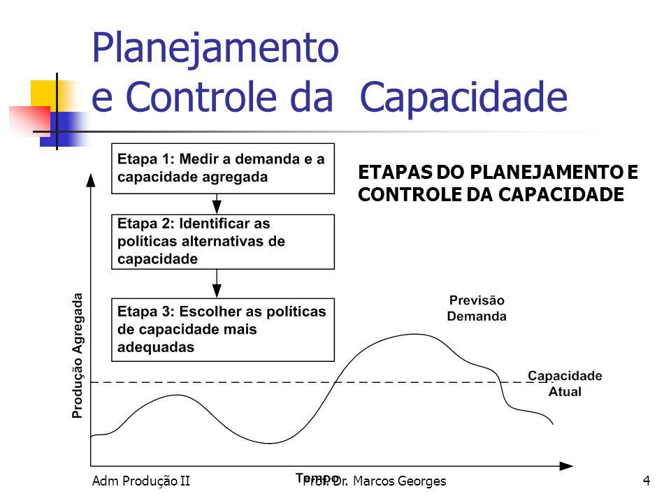 Adm Produção IIProf. Dr. Marcos Georges4 Planejamento e Controle da Capacidade ETAPAS DO PLANEJAMENTO E CONTROLE DA CAPACIDADE