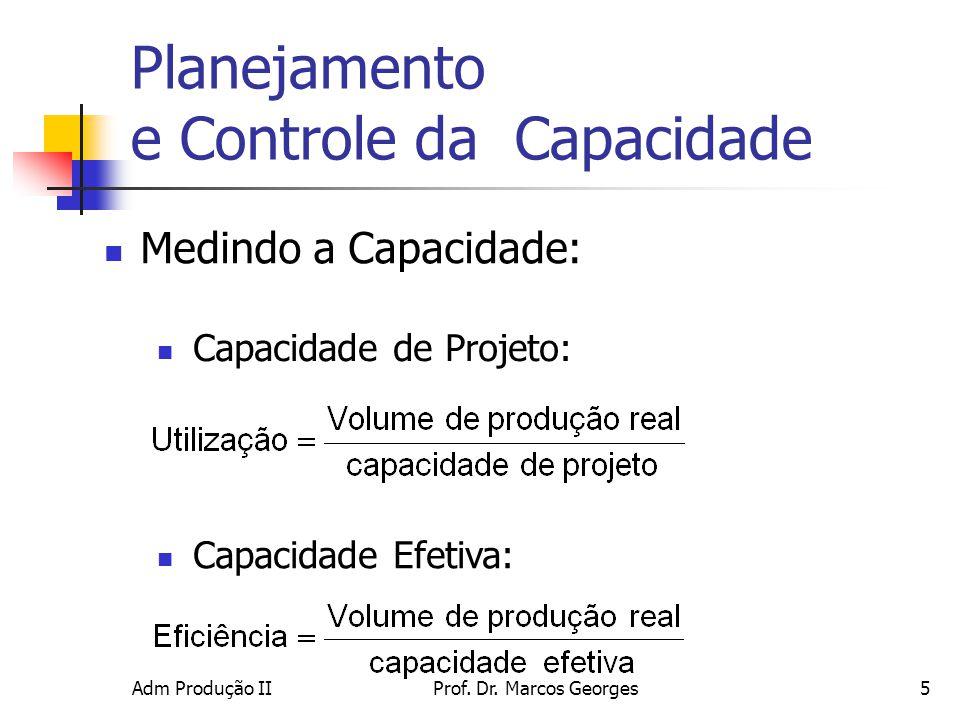 Adm Produção IIProf. Dr. Marcos Georges5 Planejamento e Controle da Capacidade Capacidade Efetiva: Capacidade de Projeto: Medindo a Capacidade:
