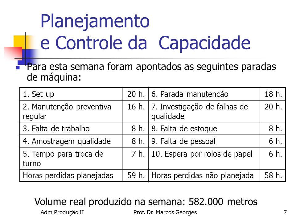 Adm Produção IIProf. Dr. Marcos Georges7 Planejamento e Controle da Capacidade Para esta semana foram apontados as seguintes paradas de máquina: 1. Se