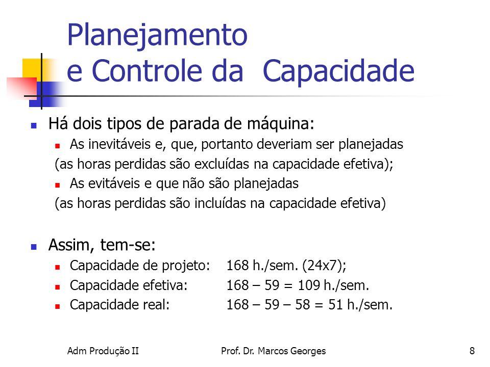 Adm Produção IIProf. Dr. Marcos Georges8 Planejamento e Controle da Capacidade Há dois tipos de parada de máquina: As inevitáveis e, que, portanto dev