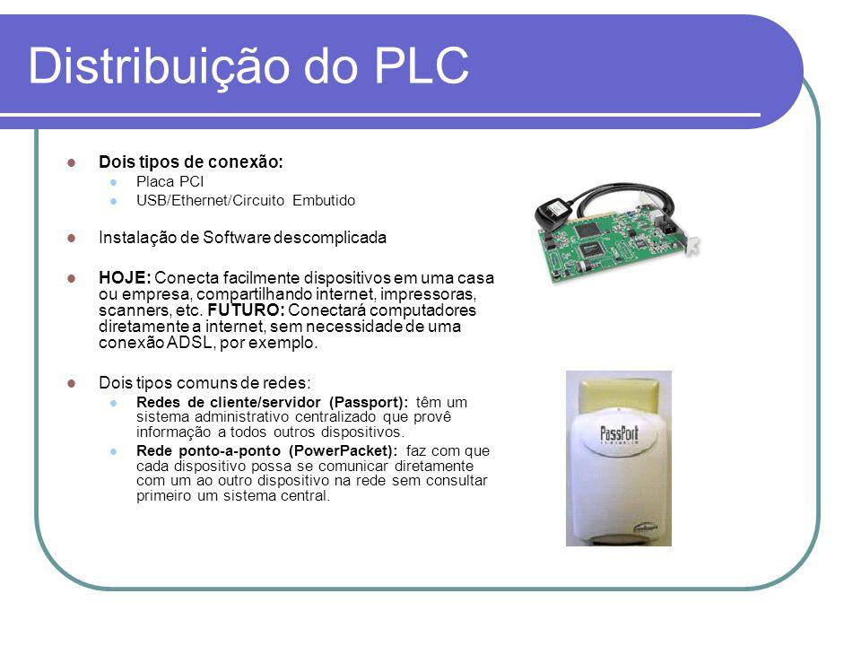Distribuição do PLC Dois tipos de conexão: Placa PCI USB/Ethernet/Circuito Embutido Instalação de Software descomplicada HOJE: Conecta facilmente disp