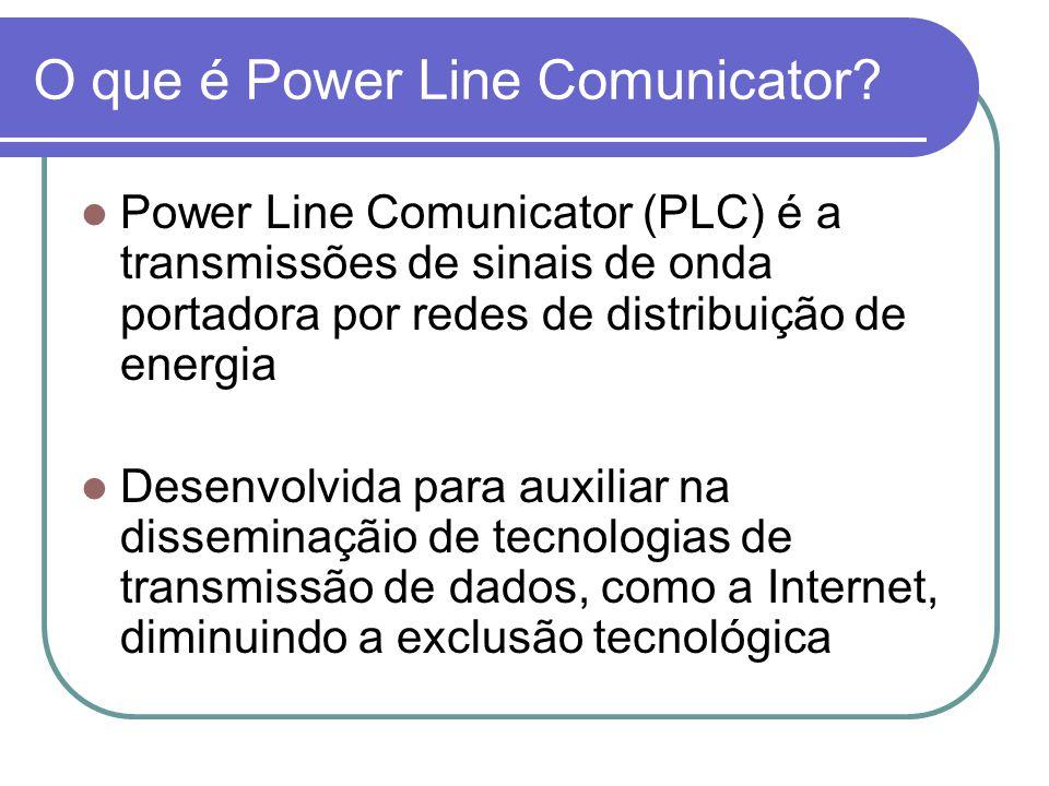 PLC no Brasil Por quê.