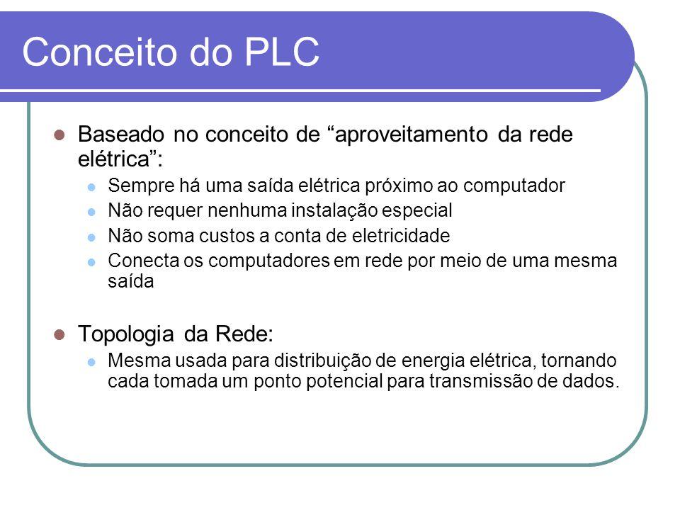 Conclusão Nosso grupo visa difundir este novo conceito de transmissão de dados no meio acadêmico, já que este assunto não é muito conhecido e já está em fase de testes aqui no Brasil.