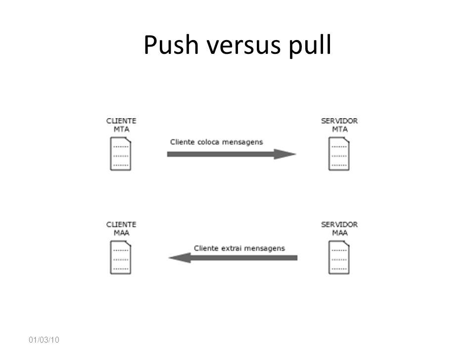 Push versus pull 01/03/10