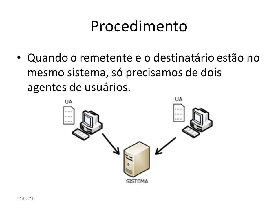 Procedimento 01/03/10 Quando o remetente e o destinatário estão no mesmo sistema, só precisamos de dois agentes de usuários.