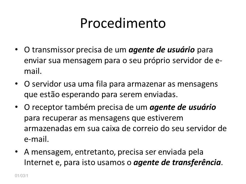 Procedimento O transmissor precisa de um agente de usuário para enviar sua mensagem para o seu próprio servidor de e- mail. O servidor usa uma fila pa