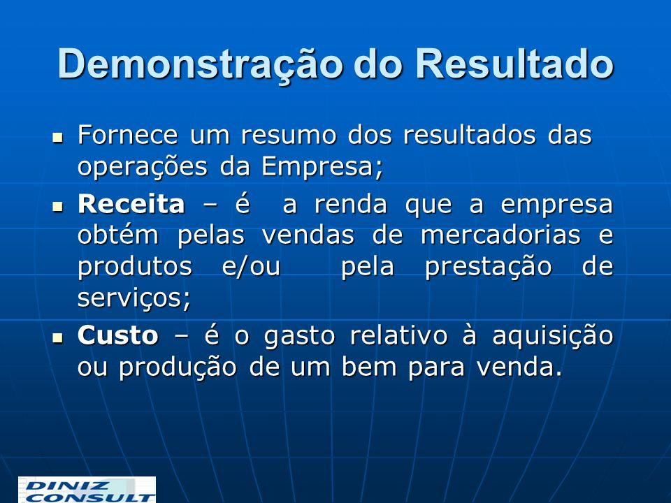 Demonstração do Resultado Fornece um resumo dos resultados das operações da Empresa; Fornece um resumo dos resultados das operações da Empresa; Receit