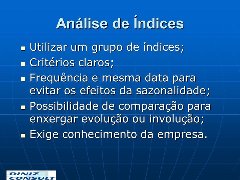 Análise de Índices Utilizar um grupo de índices; Utilizar um grupo de índices; Critérios claros; Critérios claros; Frequência e mesma data para evitar