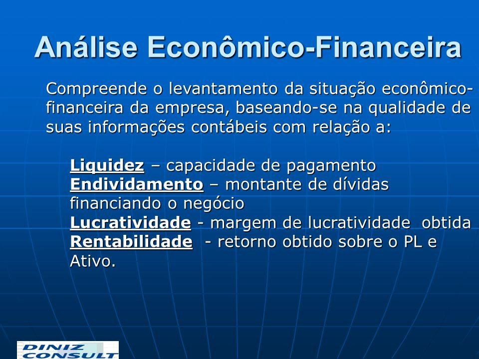 Análise Econômico-Financeira Compreende o levantamento da situação econômico- financeira da empresa, baseando-se na qualidade de suas informações cont