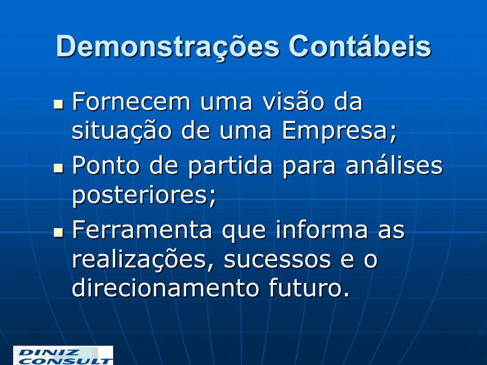 Demonstrações Contábeis Detalhadas - usadas pelos contadores e Adm.